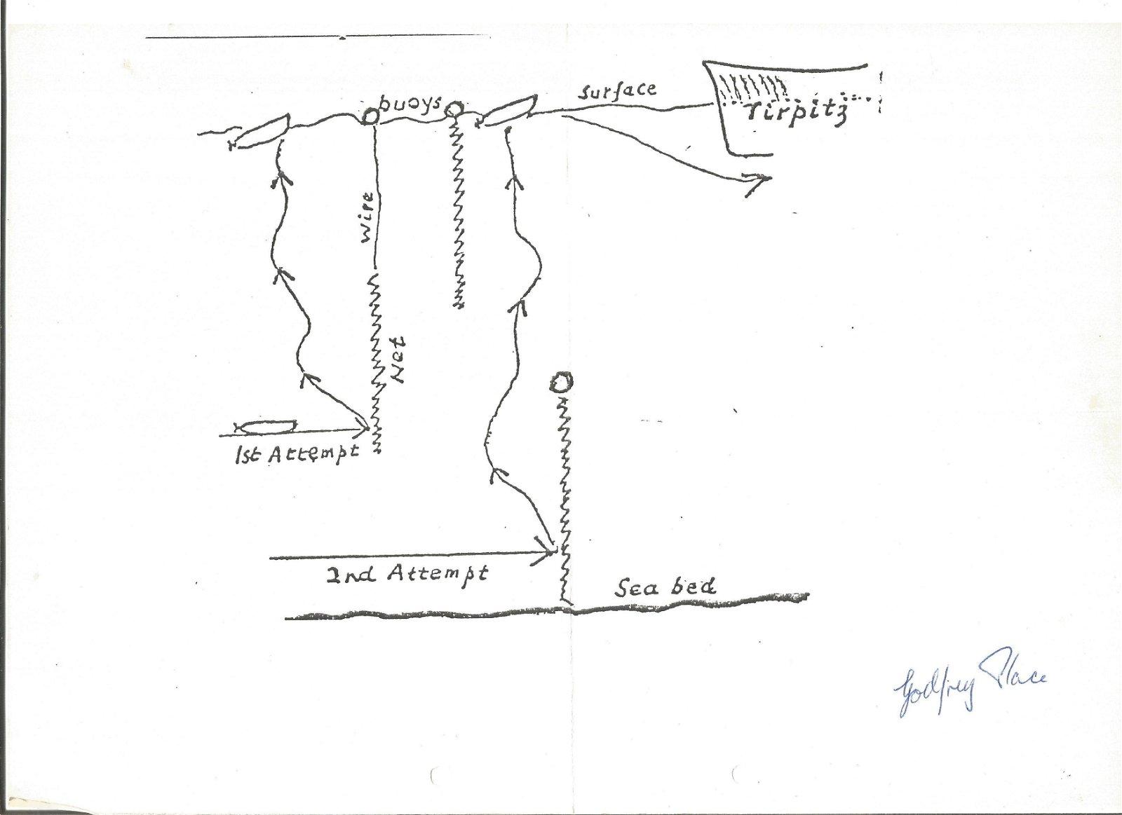 WW2 Midget Submarines Godfrey Place VC signed A4 copy