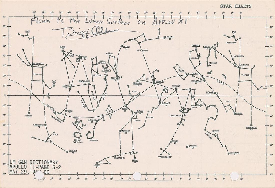 Buzz Aldrin's Apollo 11 Lunar Surface-Flown Double Star