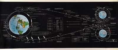 Apollo Flight Path Print