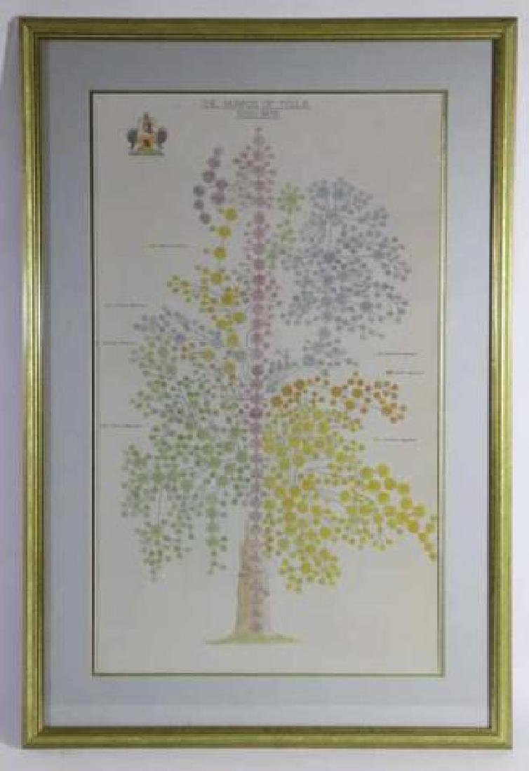 CLAN MUNRO SCOTTISH HIGHLANDS FAMILY TREE