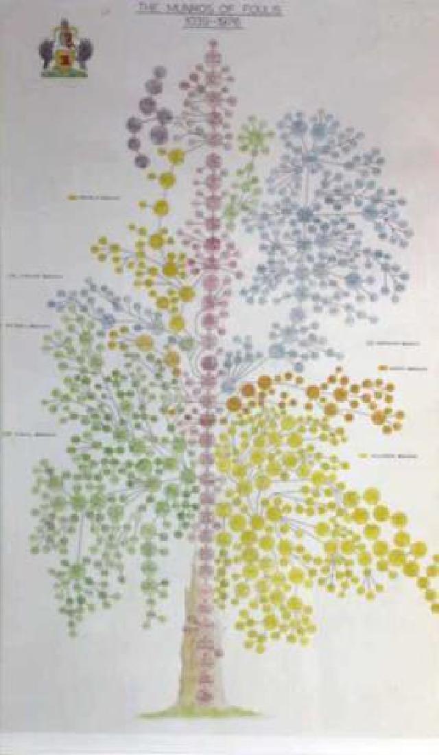 CLAN MUNRO SCOTTISH HIGHLANDS FAMILY TREE - 5
