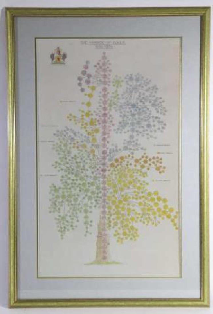 CLAN MUNRO SCOTTISH HIGHLANDS FAMILY TREE - 6