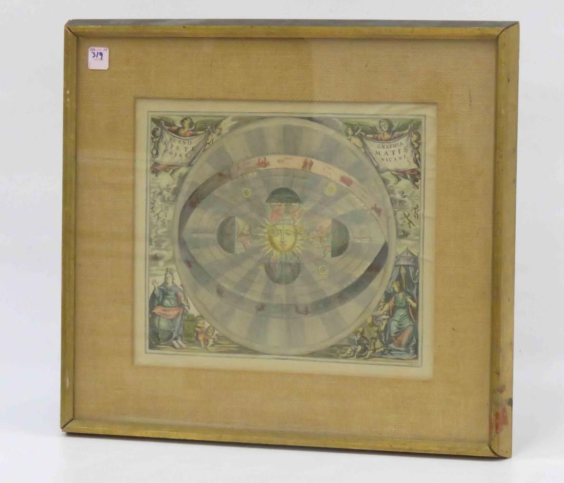 HAND COLORED ENGRAVING, COPERNICAN SOLAR SYSTEM. SIGHT