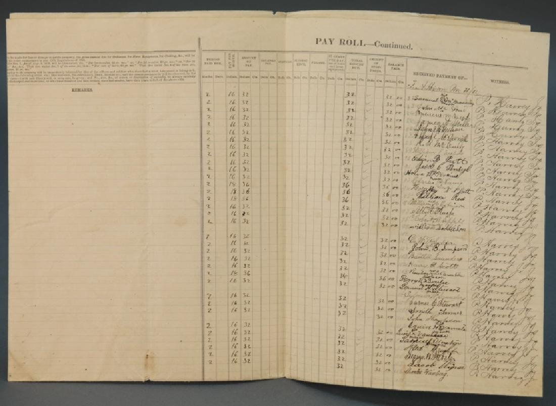 Special Muster Roll Of Paroled Prisoners Of War...