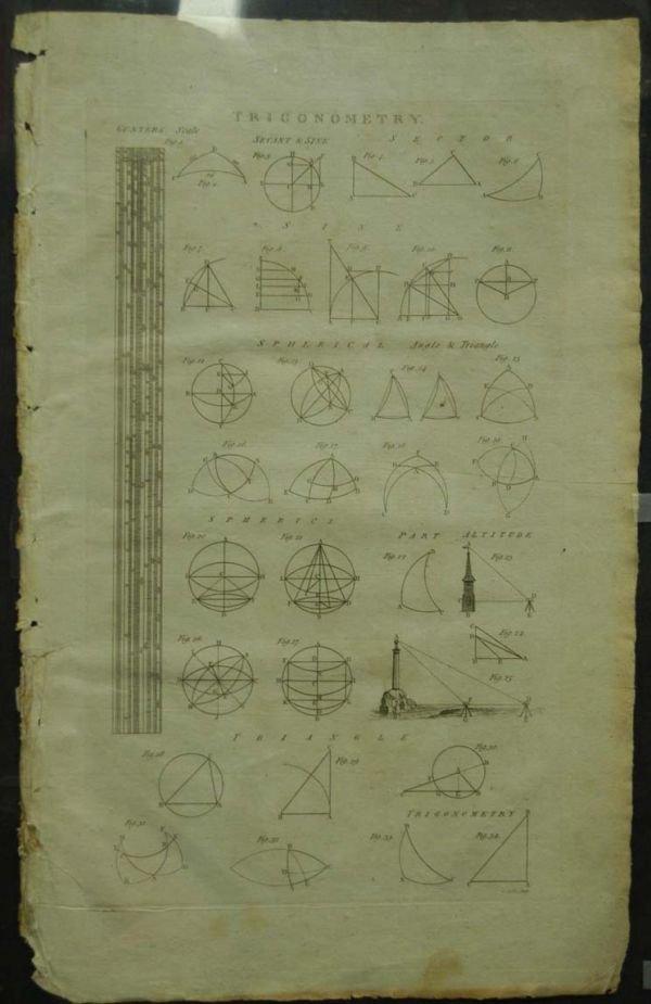 270: [Mathematics]. 4 Plates drawn by T. Tyler.