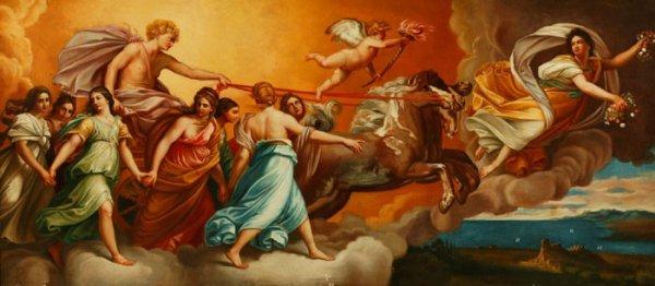177: After Guido Reni Apollo Aurora Oil on Canvas