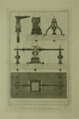 [Technology]. 10 engraved plates from Diderot's E