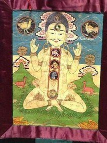 11: Tangka handpainted on silk by monks of chakras on b