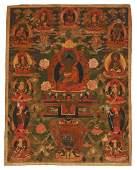 Tibetan Thangka Buddha Shakyamuni with Deities