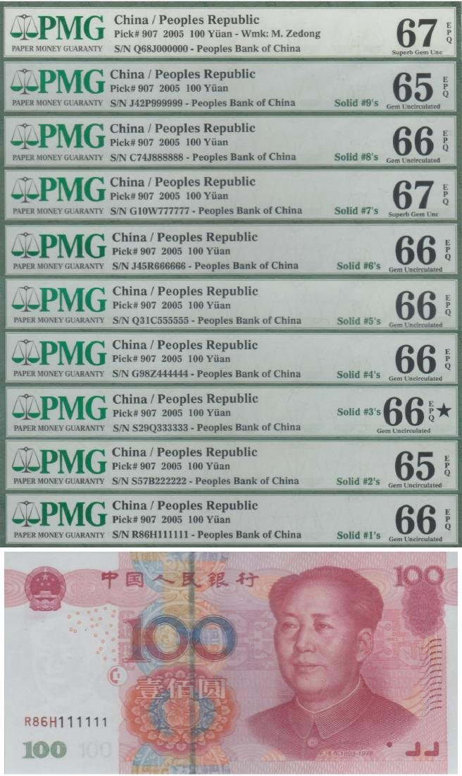 China, RMB, 5th Series