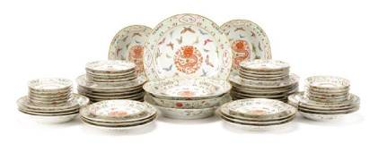 Famille Rose Partial Dinner Service, Guangxu Marks