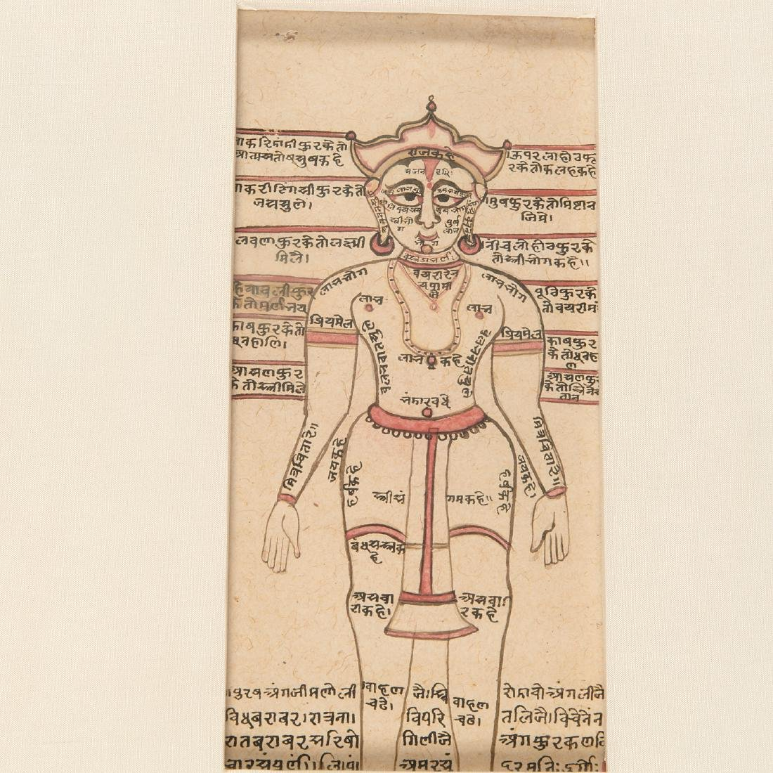 Group (4) Jain color diagram drawings - 2