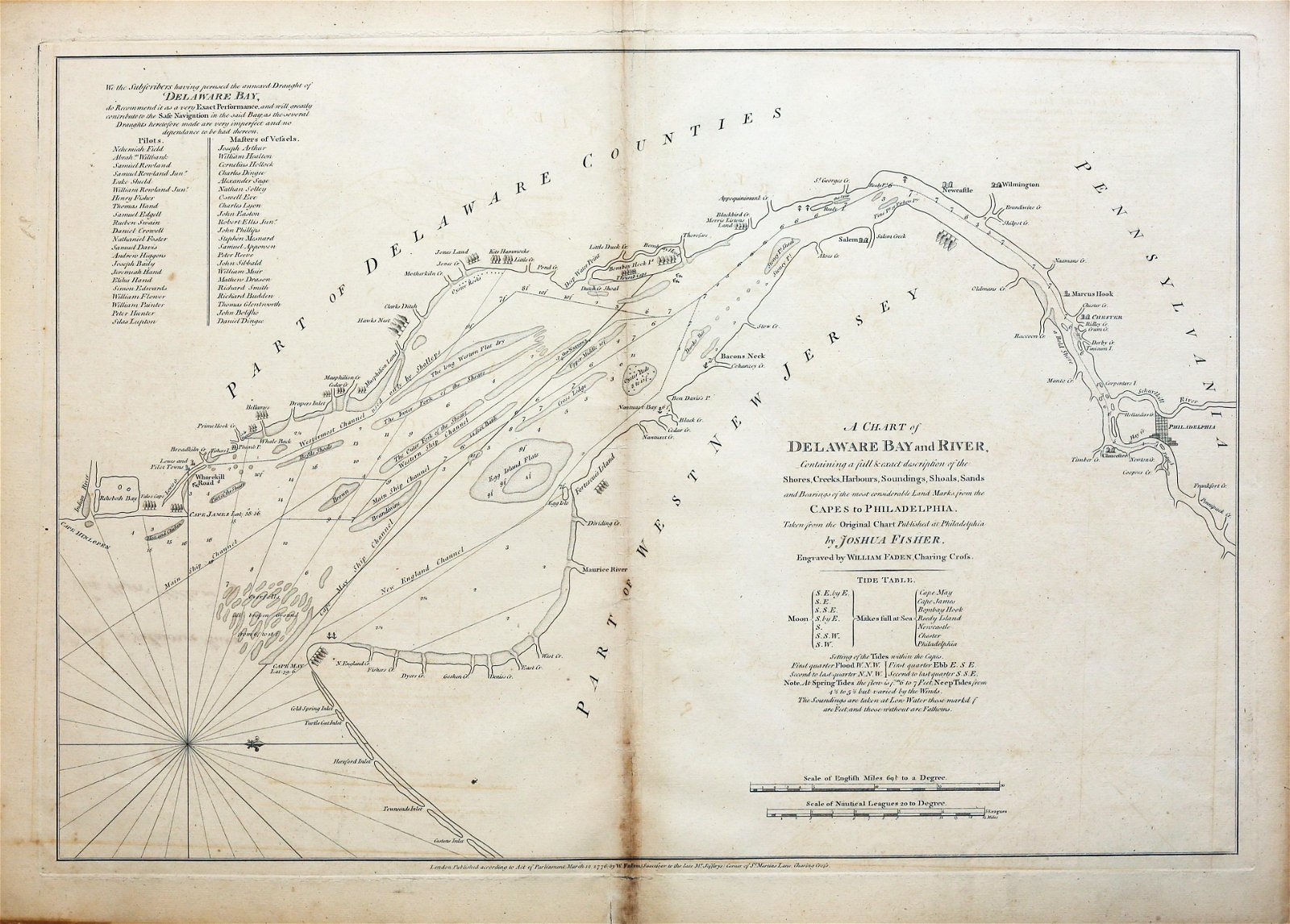 Fisher Map of Delaware Bay