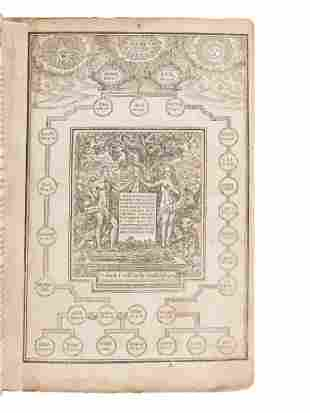 [BIBLE, in English]. The Holy Bible, Conteyning the Old