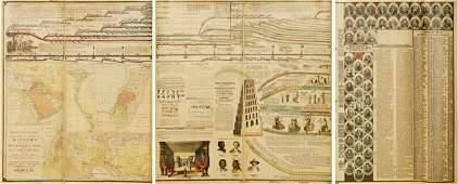 202B ADAMS SEBASTIAN C A Chronological Chart of Anci