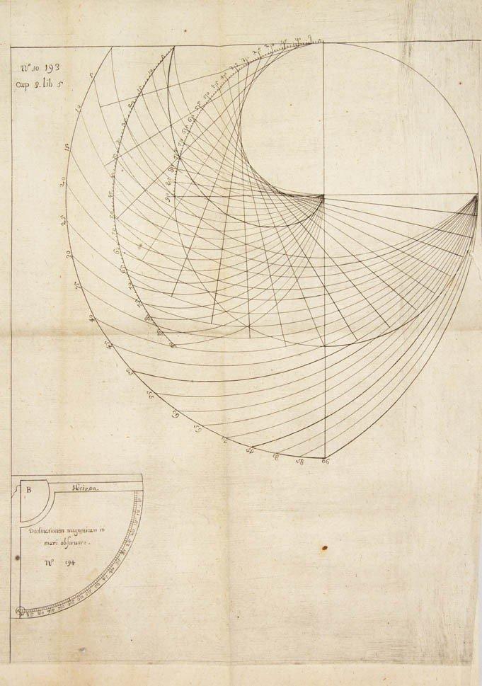 126: GILBERT, WILLIAM. Tractatus sive physiologia nove