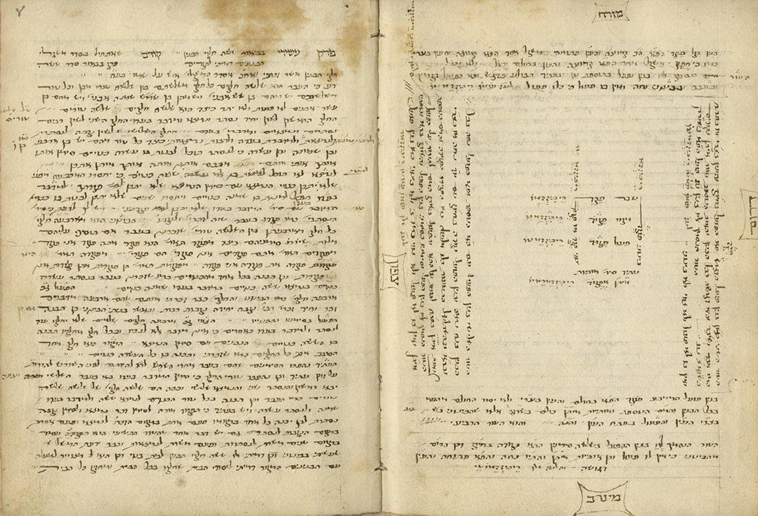 Two Manuscripts Bound Together, Grammatical