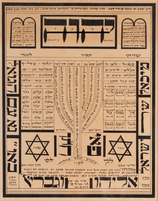 """""""Shiviti"""" Edited by Rabbi Ben-Zion Levy / Two"""