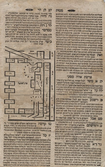 Map of Eretz Israel from the Rabbi Eliyahu Mizrahi