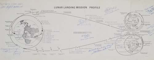 2037103: Lunar Landing Mission Profile. An 85-step diag