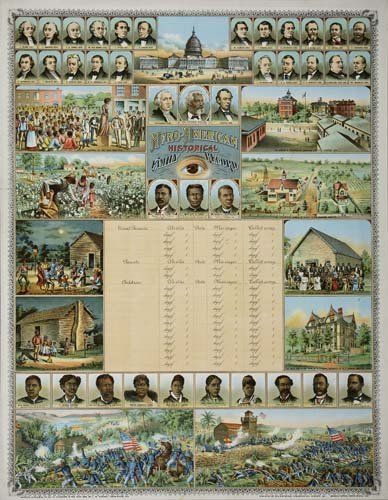 2068011: Afro-American Historical Family Record.