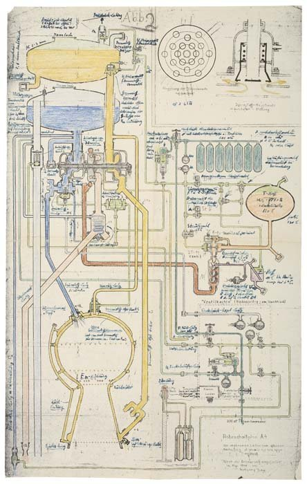 2073024: A-4/V-2 Blueprint, hand-colored and extensivel