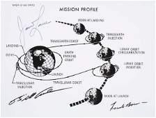 2073223: Apollo 8 Mission Profile. Illustrates key poin