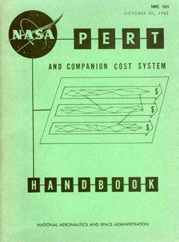 7202A: NASA Mercury Program Management Handbook