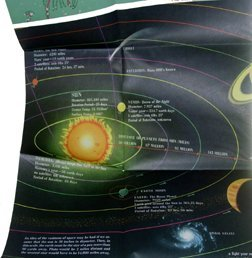 """19: 1959, """"Map of the Solar System & Outer Space"""""""