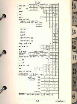 1057: STS 005 Flown STS-5 Checklist