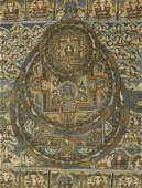 A SINO-TIBETAN THANKA, the central overlapping roundels