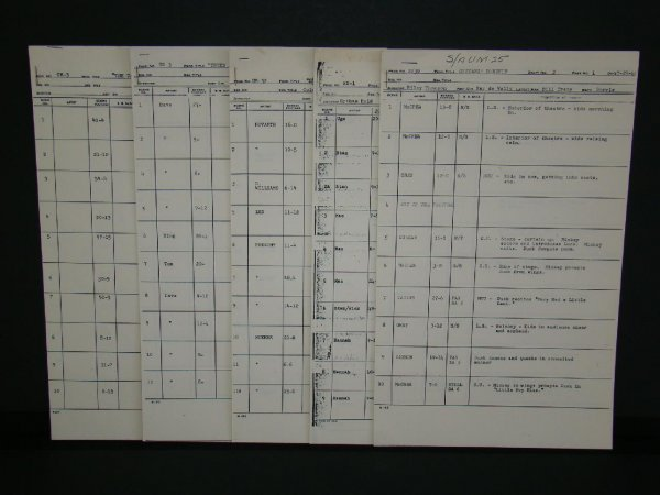 2007: 5 Final Shooting Scripts 1930s Disney Shorts