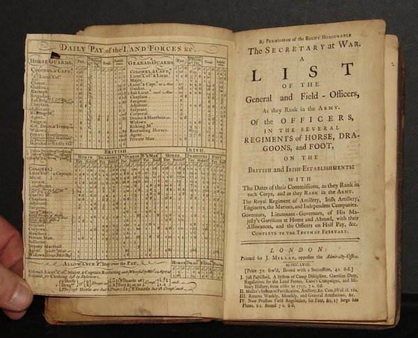 140: MILITARY. LIST OF OFFICERS. BRITISH 1758.