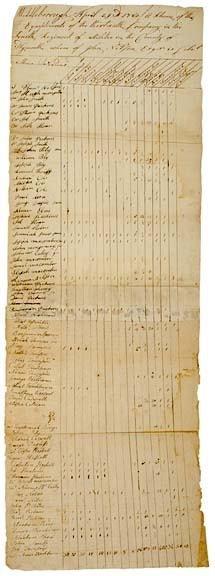 4021: Massachusetts Revolutionary War Muster Roll 1782