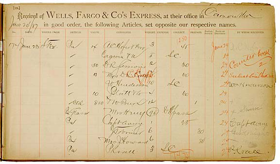 4098: Wells Fargo and Co. Express Delivery Book, 1887