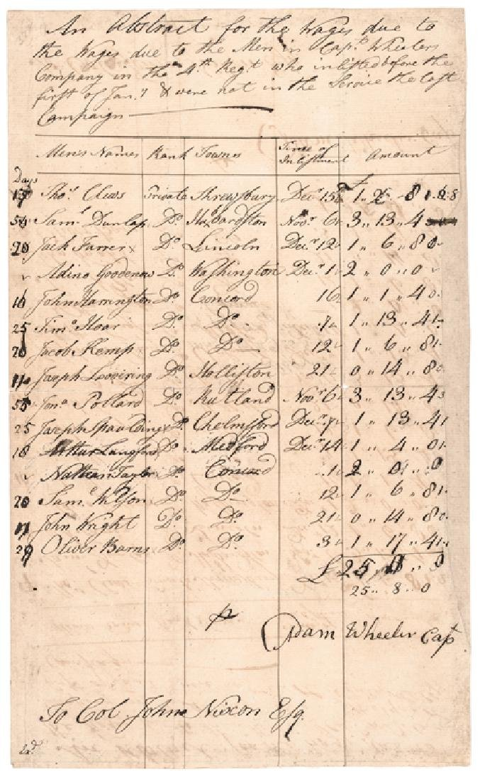 1776 John Nixon's 4th Mass. Rev. War Pay Roster
