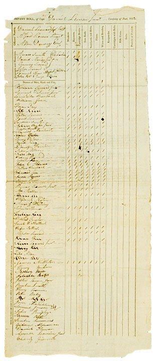 4016: War of 1812 Muster Roll Massachusetts Militia
