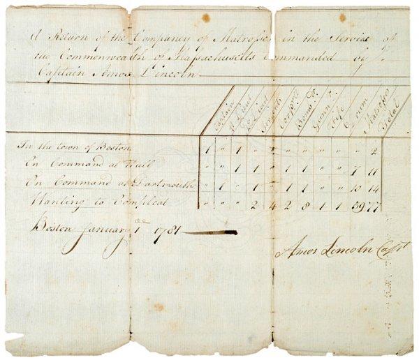 5015: Letter to (JOHN HANCOCK) dated 1781
