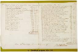 5080: 1779 Accounts of Revolutionary War Privateer