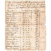 Revolutionary War Mass Soldiers Bounties Payroll