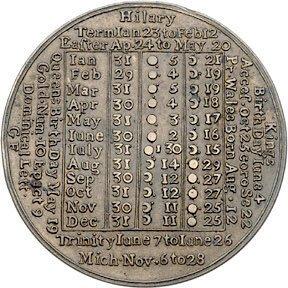 Lot 1058: 1776 Calendar Medal by John Powell - 2