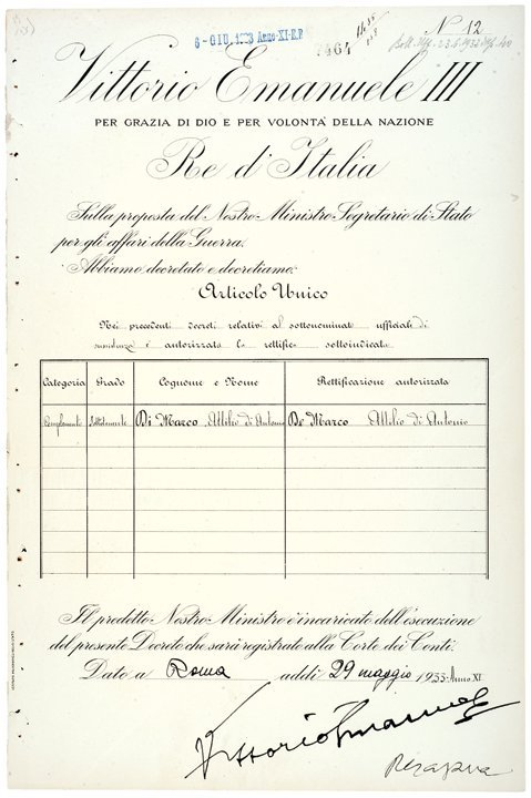 VICTOR EMMANUEL III, Last King of Italy Document