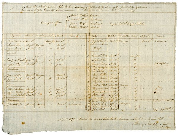 24: GEORGE CLINTON, Document Signed, 1777