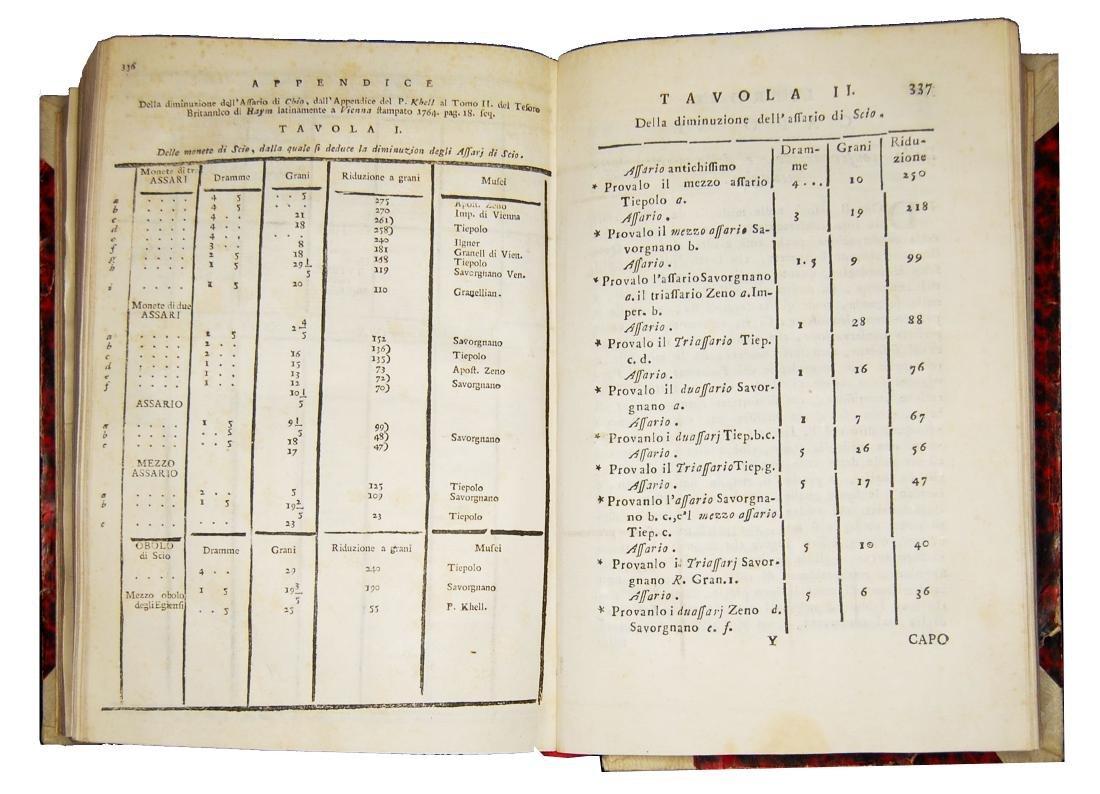 [Epigraphy] Zaccaria, Istituzione antiquario-lapidaria - 8