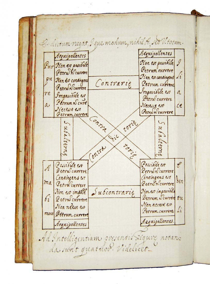 [Manuscripts, Logic, Fermo] Summule, 1679