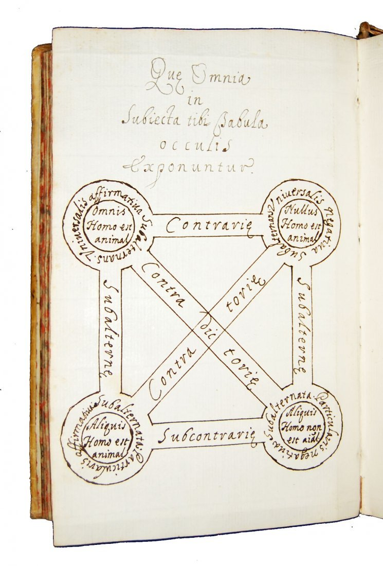 [Manuscripts, Logic, Fermo] Summule, 1679 - 7
