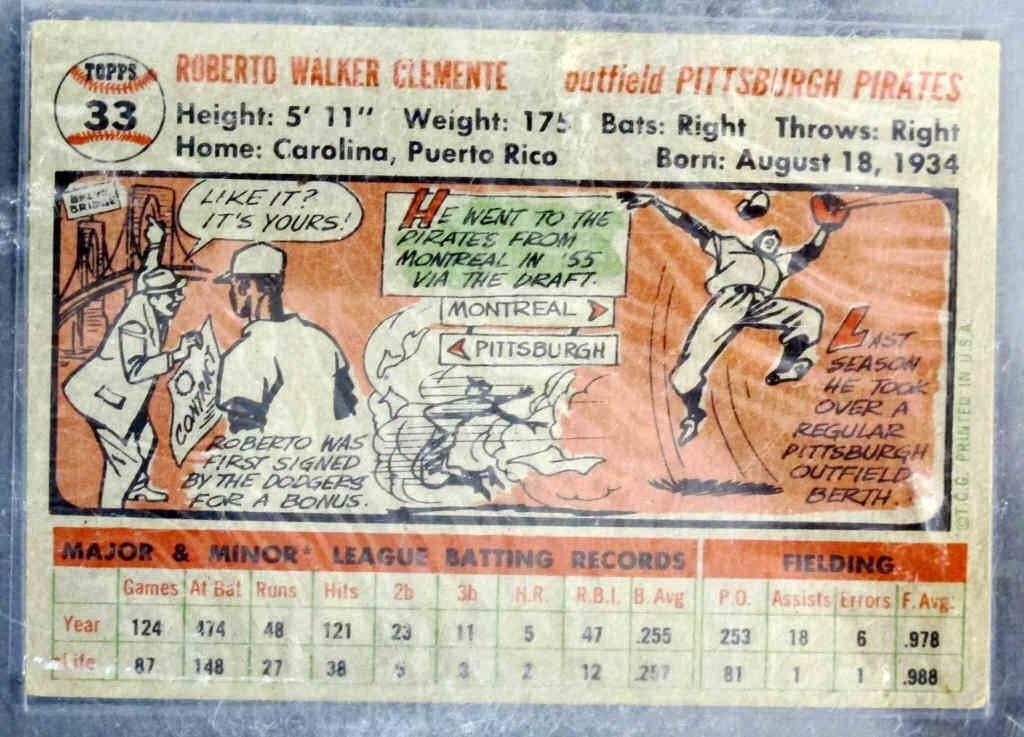 Roberto Clemente Baseball Card - 2