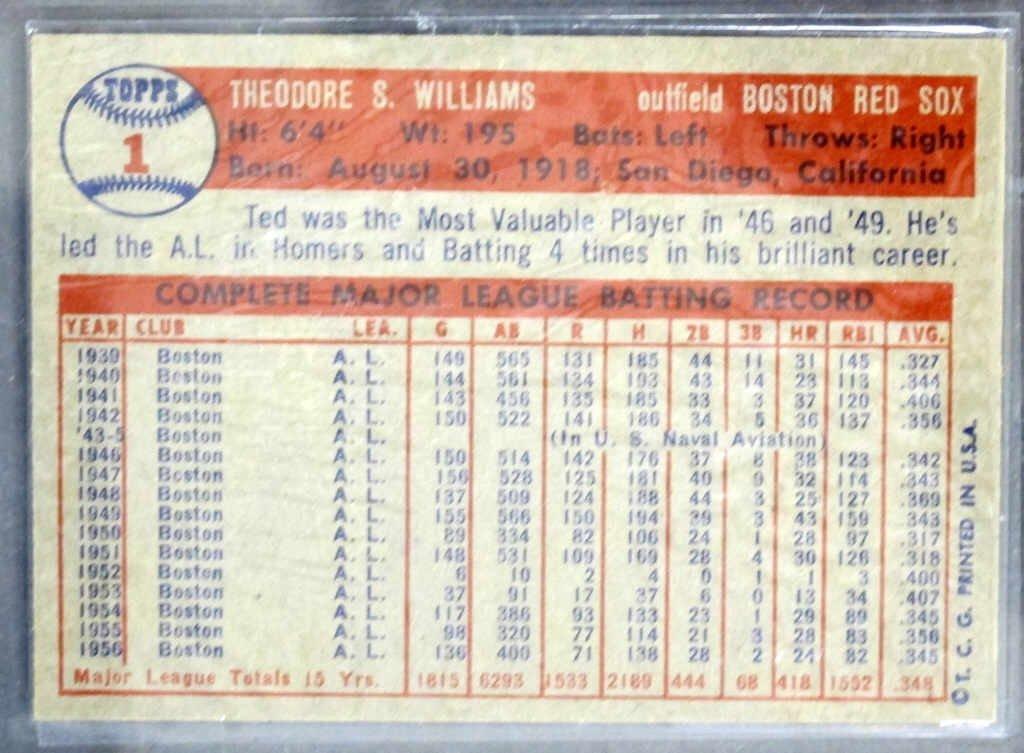 Ted Williams Base Ball Card - 2