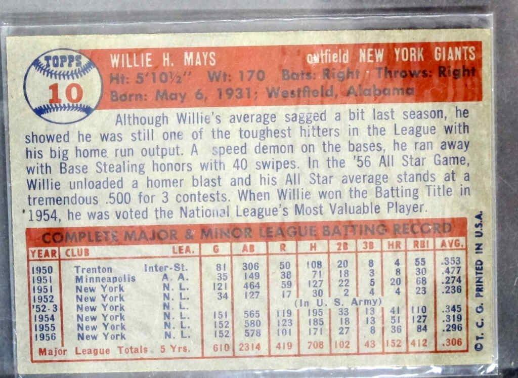Willie Mays Baseball Card - 2