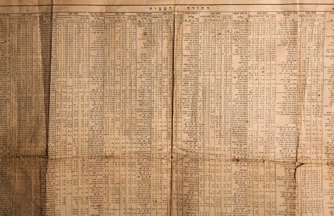 """""""HaTorah V'HaMitzvah"""" Calendar. Vilna, 1864"""